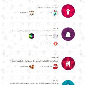 صفحهی ارتباط با کودکان وبسایت دنت پاپ